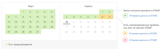 Подсказки в календаре