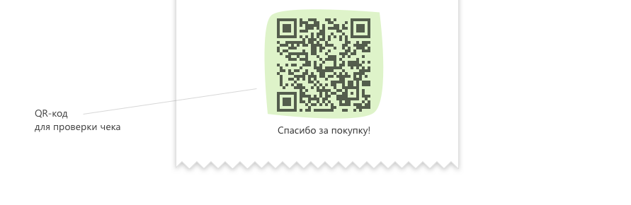 QR-код на кассовом чеке