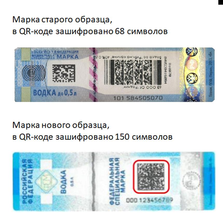Сравнение марок