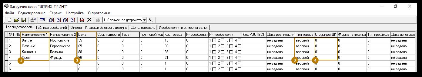 Таблица со сведениями о товарах
