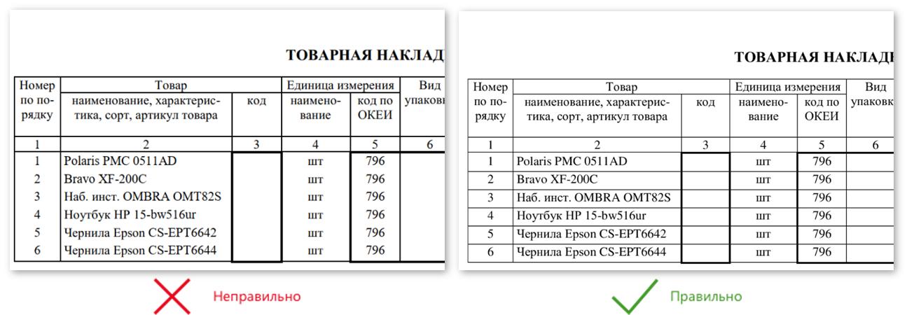 Строки таблицы разделены